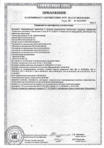 Приложение Лист 2 к сертификату соответствия ТС RU C-BY.MX10.B.00083