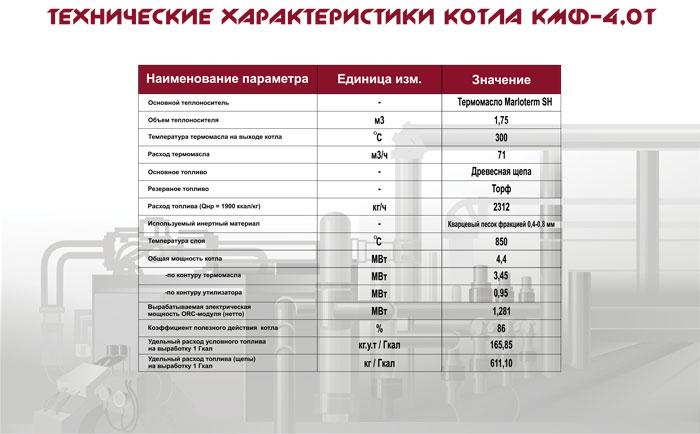 КМФ-масло характеристики