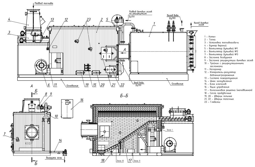 Топка для сжигания биомассы ТСБ с неподвижной колосниковой решеткой