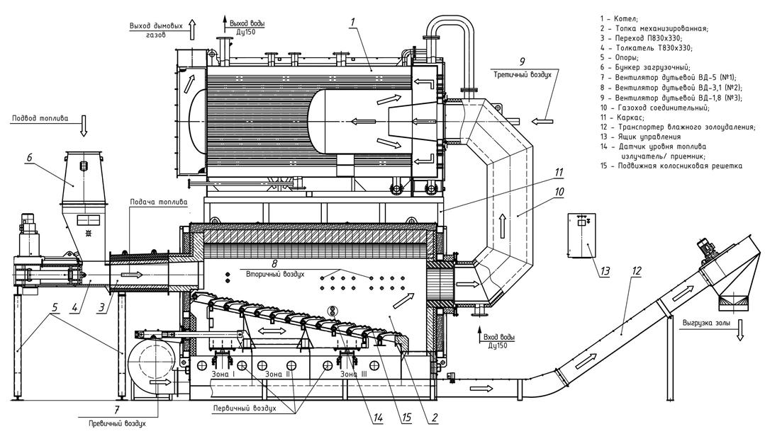 Топка для сжигания биомассы ТСБ с подвижной колосниковой решеткой
